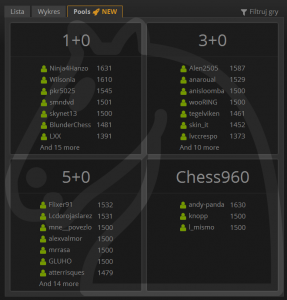 Chess Pools