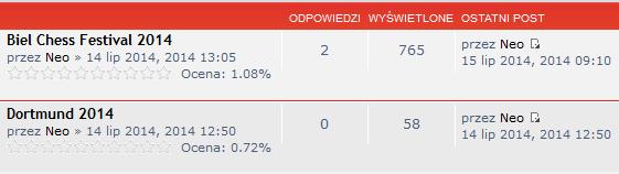 Dortmund vs Biel
