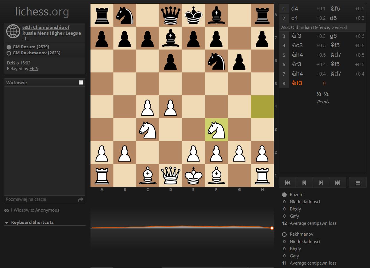 Perfekcyjna partia szachów